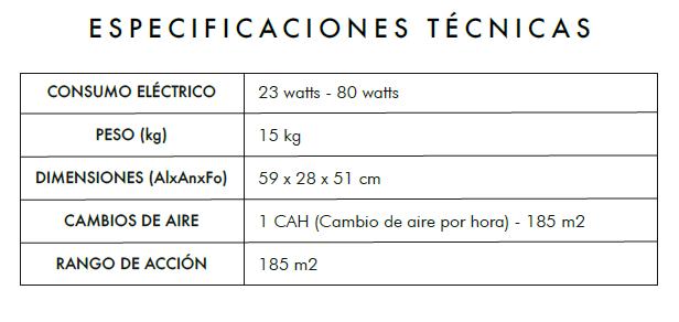 Especificaciones técnicas purificador de aire para hogares en Barcelona
